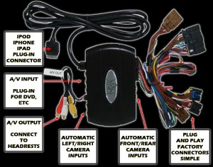 GMX-550 Navi bypass with iPod/AUX/Cam inputs