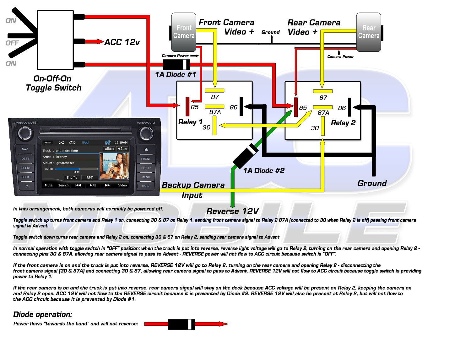 Toyota Tundra Trailer Wiring Diagram 36 Images Front Rear Camera Relays1 How To Relocate Plug Into Bumper At Cita