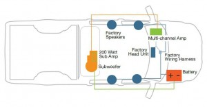 F150 System Diagram