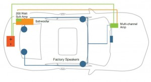 Camaro System Diagram