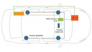 Cruze System Diagram