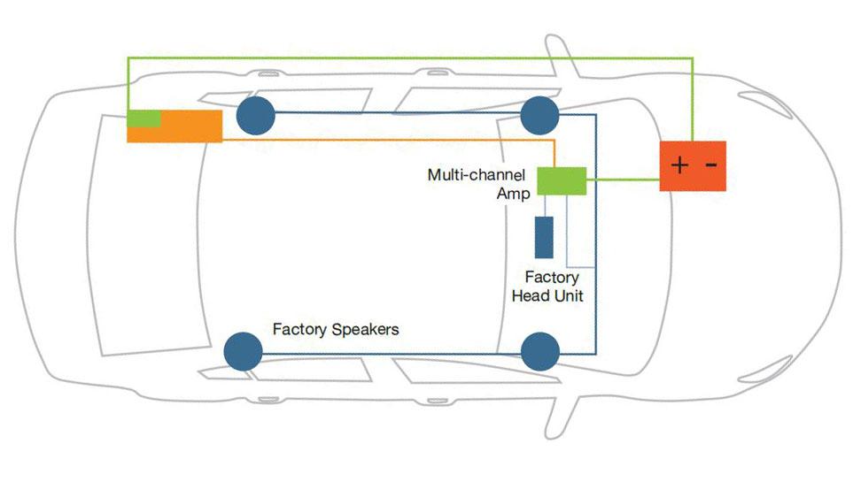 kicker ff3cz13samy full system upgrade cruze system diagram