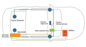 Mustang System Diagram