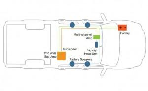 Silverado/Sierra System Diagram