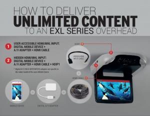 EXL10 HDMI Capabilities