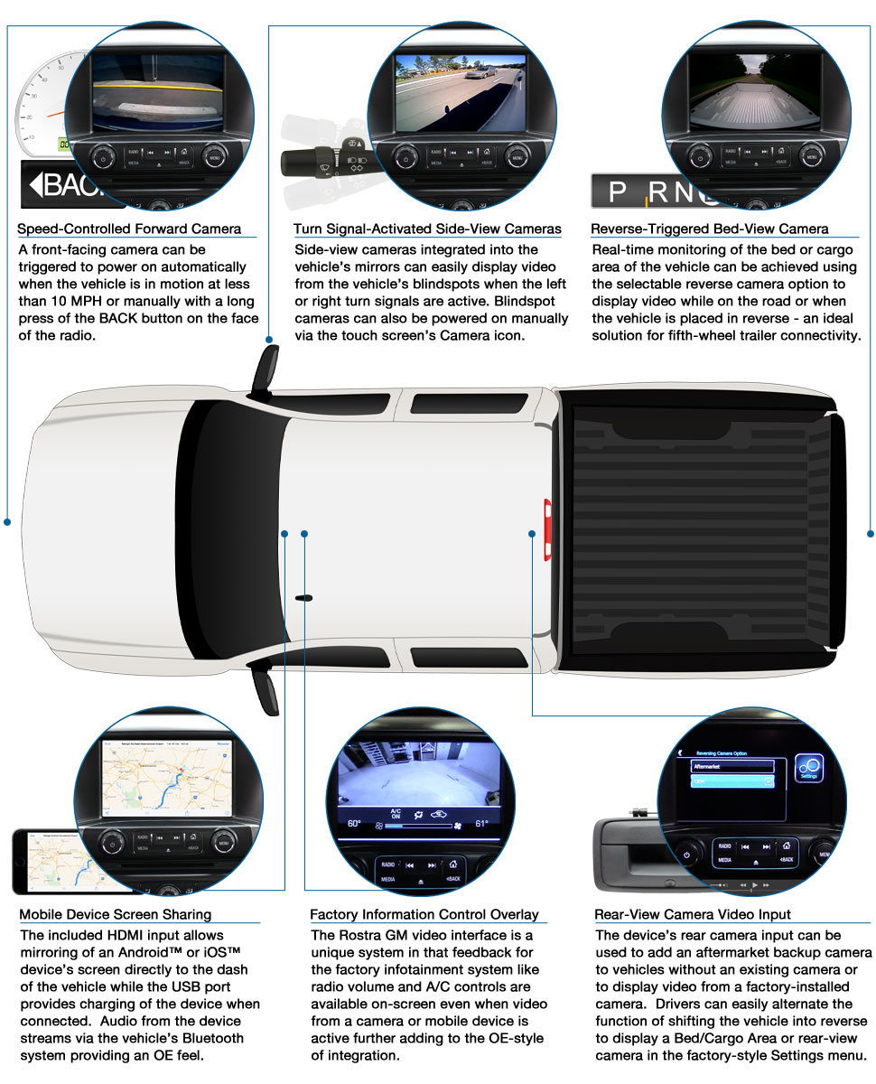 multi camera interface for gm vehicles w 8\