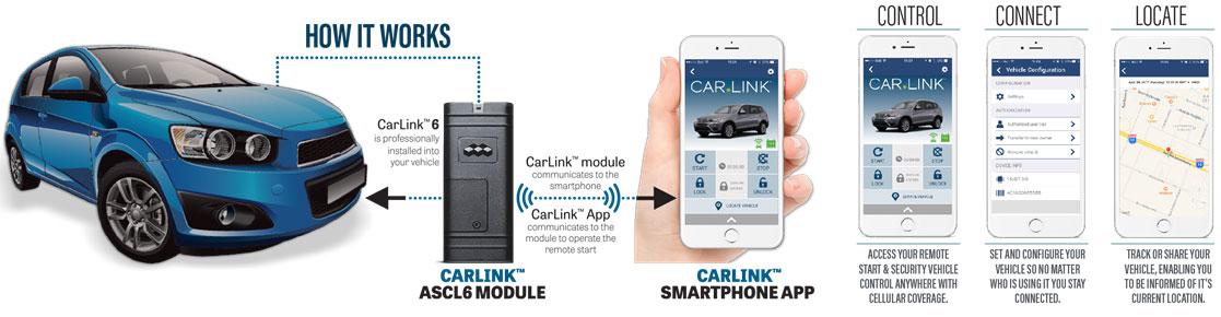 Carlink Ascl6 Telematics Module Adc Mobile